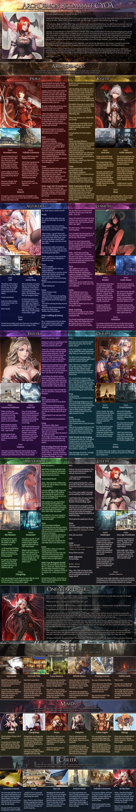 ArchRoommate CYOA Compendium (From /tg/)