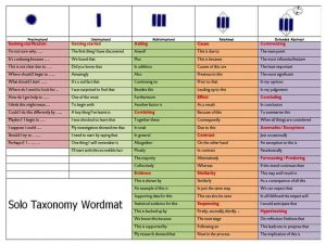 SOLO taxonomy word mat                                                                                                                                                     More