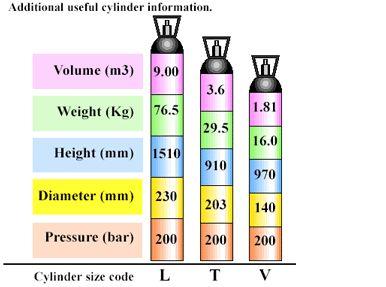 helium-gas-cylinders