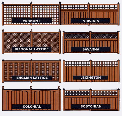 Custom & Lattice Fence Styles: Vermont at back and Virginia on sides?