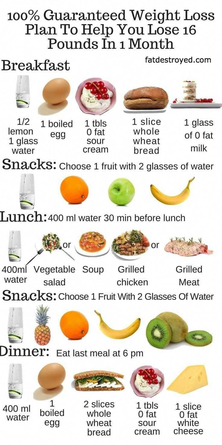 Wenn Sie es in den Mund nehmen, geht es nur nach Süden. Nutribullet Smoothies Rezepte   – Plans and Tips to Lose Weight
