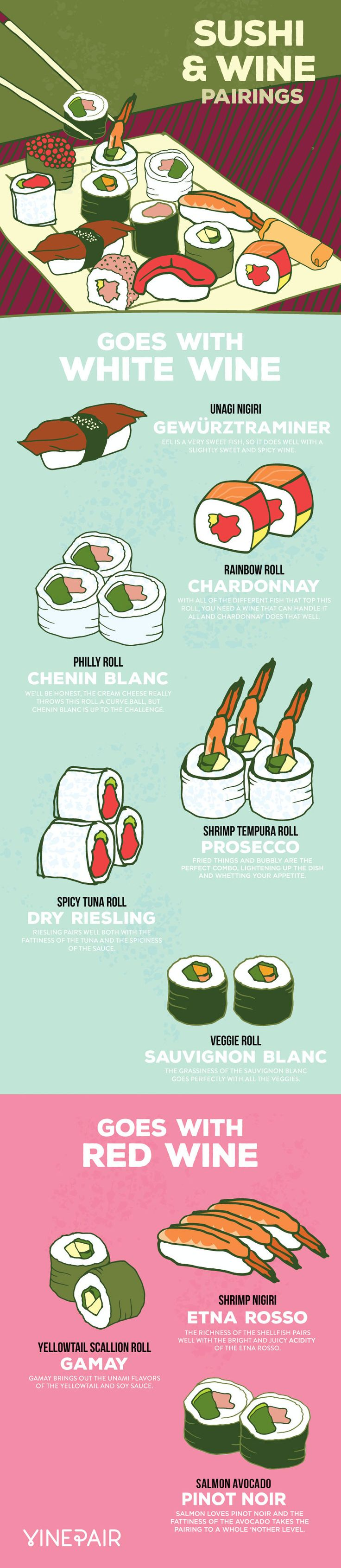 The Perfect Wine Pairing For Your Favorite Sushi [Infographic] | Bon Viveur Magazine | Pinterest | Wine, Wine pairings and Food