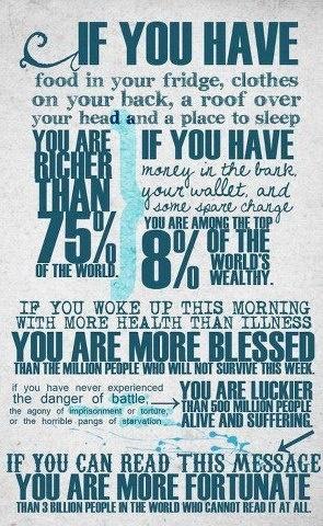 Armut & Wohlstand sind eine Frage der Perspektive...