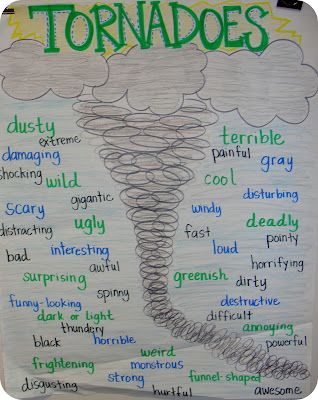 Wicked Weather Chart - brainstorming ADJECTIVES