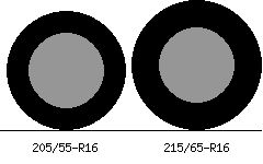 Tire Comparison Side By Side