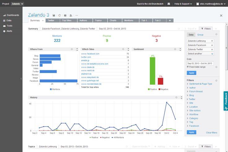 Analizamos las opiniones y detectamos personas influyentes y trending topics en varios idiomas: Tome decisiones empresariales basadas en potentes analíticas: http://www.emart-digital.com/#!monitorizacion-analisis-medios/c21kn