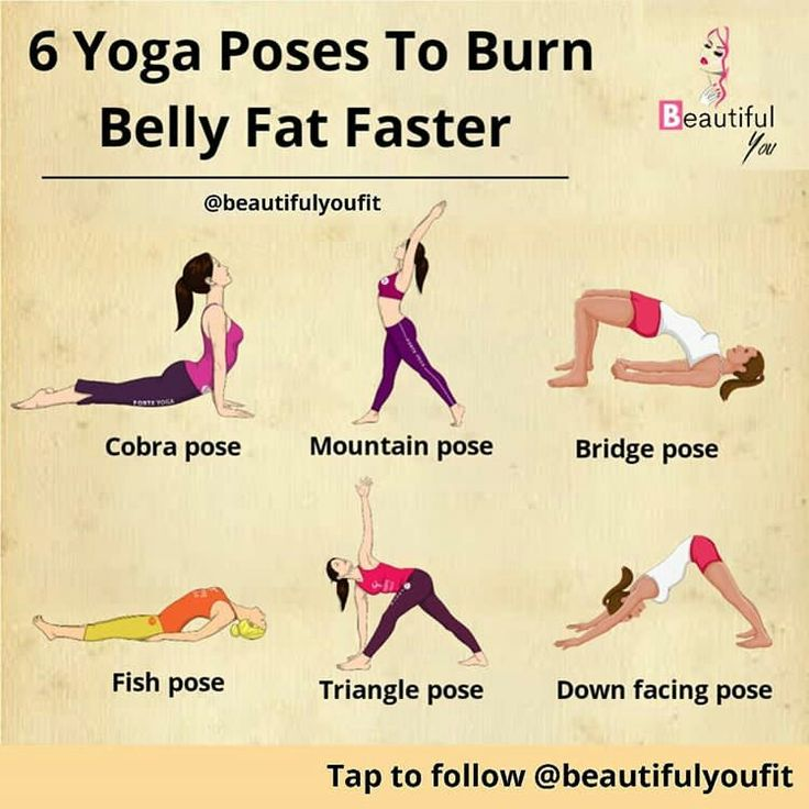 Pin by Shaista Limbada 7 on Health in 2020 | Yoga for ...
