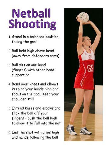 Netball Shooting Task Card