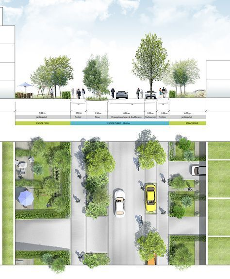 Week 11: One of the ideal street design. Width of this street is perfect. Everything is put in order. Pedestrian got their sidewalk. Cars got their parking and roads. Also green space is quite important for a street.