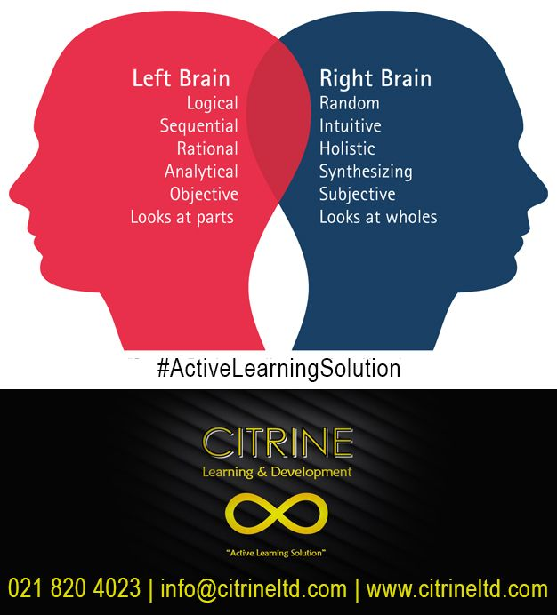 Left Brain vs Right Brain Thinking!  Citrine Learning & Development sees learning and development as the art of conducting human interaction in such a way that all parties are left empowered, uplifted and more enlightened than before by accessing the brain through neuro integrated movement and neuro linguistic programing.  #ActiveLearningSolution #thoughtoftheday Tel: 0218204023 info@citrineltd.com