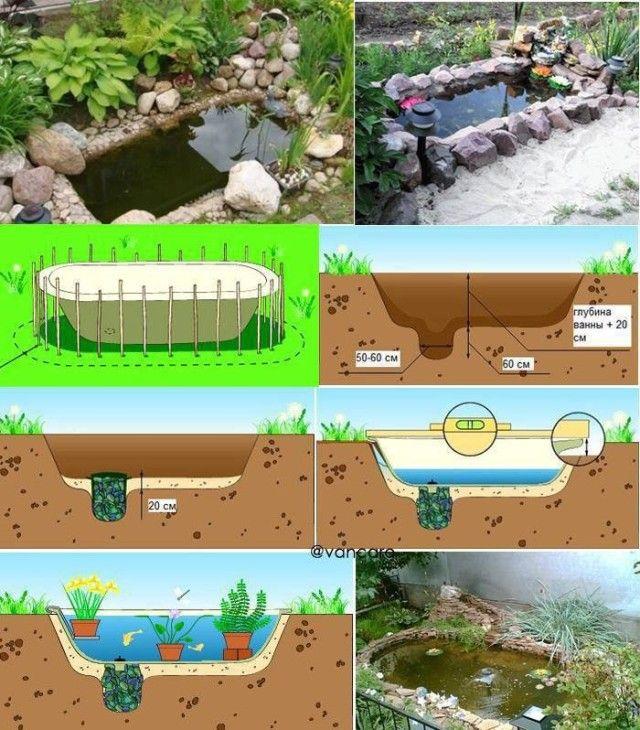 Easy diy pond diy ideas pinterest easy diy diy pond for Simple pond ideas