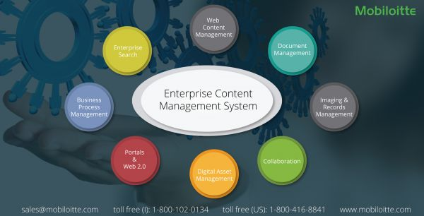 Mobiloitte digitizes your business. We offer services to design and develop enterprise portal and build customized content management system for your business needs...