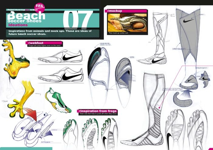 Yuta Hyakusoku x Nike Beach Soccer Shoe Concept (Updated) | ConceptKicks