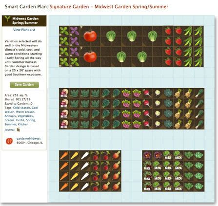 17 best 1000 images about Vegetable Garden Layouts on Pinterest