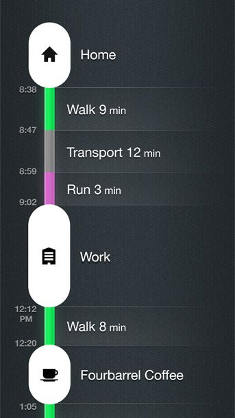 "iphone app ""Moves"" automatically records any walking, cycling and running you do."