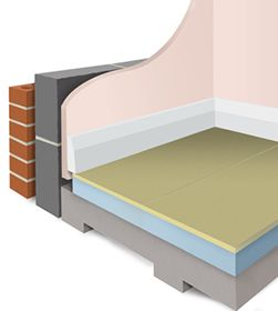 Styrofloor is an insulated flooring panel comprising p5 for Moisture resistant insulation