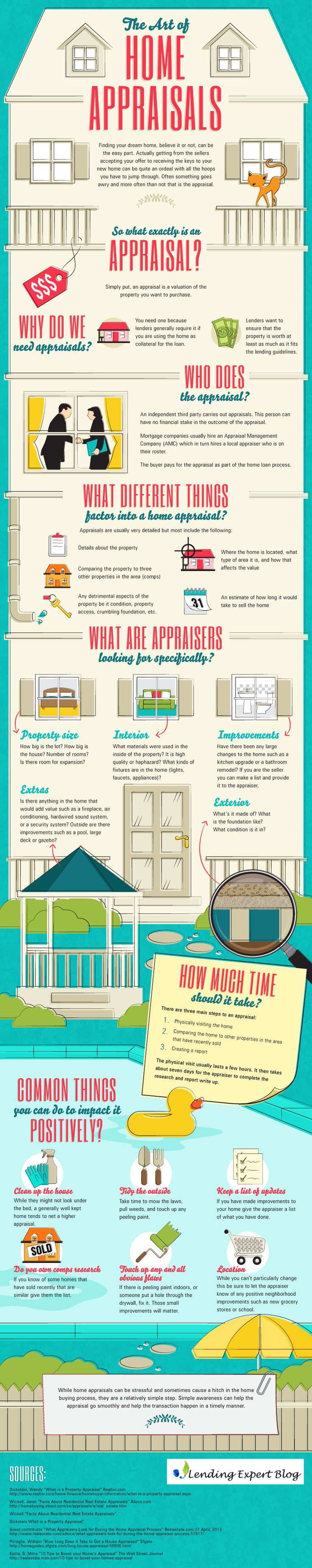The art of home Appraisals ... infographic
