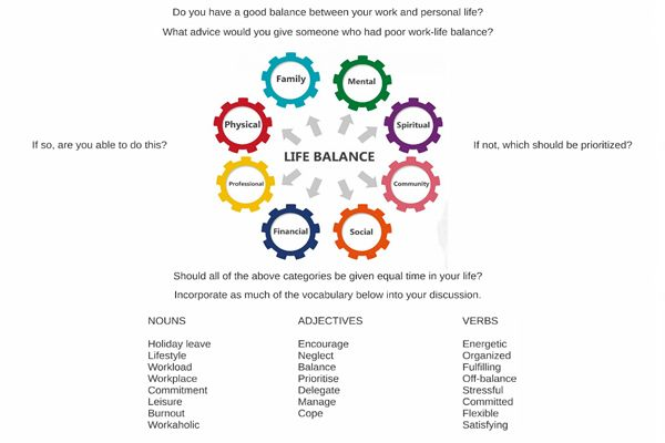 17 best images about life balance examples on pinterest