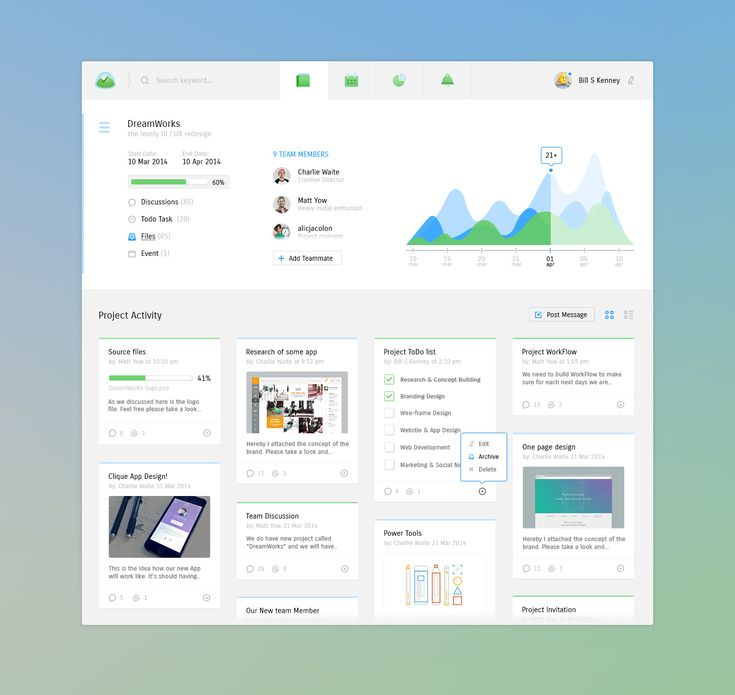 112 best Dashboard Design images on Pinterest | Dashboard design ...