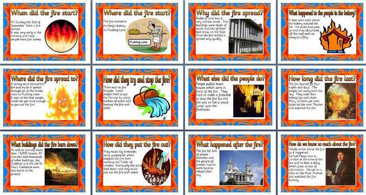 KS1 and KS2 History Teaching Resource - 1666 The Great fire of London printable classroom display posters for primary schools
