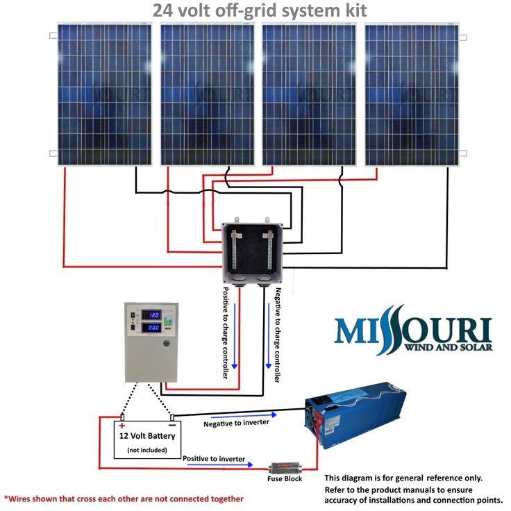 1000 Watt 24 Volt Off Grid Solar Panel Kit | techno | Off