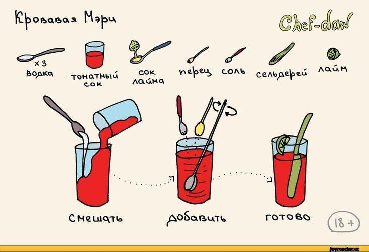 fcjpoibaíba* Нэ|э«а feo,*«* томатный со,к v^e.y>eix> соль CeAbae|p«.¿ С-ОК ACXvaMQ х 3 ож ACXva Ы Смешанно,напитки,алкоголь,коктейли,длиннопост