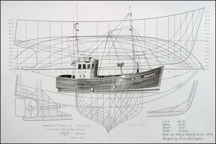 17 Best images about modelskibe 1/87 on Pinterest | Boat kits, Tug boats and Sailing boat