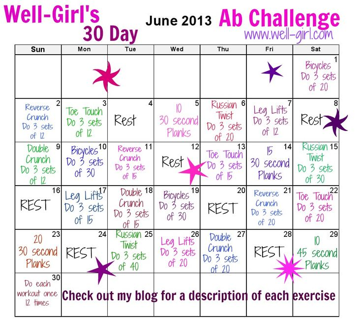 Well-Girl's 30 Day Ab Challenge June 2013 Great demo pics here!