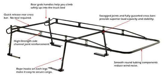 best 25  ladder racks ideas on pinterest