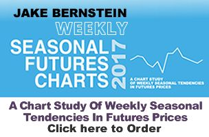 Jake Bernstein on Futures #stocks, #investing, #equities, #securities, #investments, #bonds, #jake #bernstein, #jake #bernstein, #bernstein, #futures, #commodity, #commodities, #options, #trading, #futures #trading, #commodity #trading, #options #trading, #seasonal #trading, #seasonality, #seasonal, #seasonal #analysis, #futures #charts, #cash #charts, #charts, #historical #data, #data, #cash, #speculation, #forecasts, #investments, #futures #broker, #commodity #broker, #options #broker…