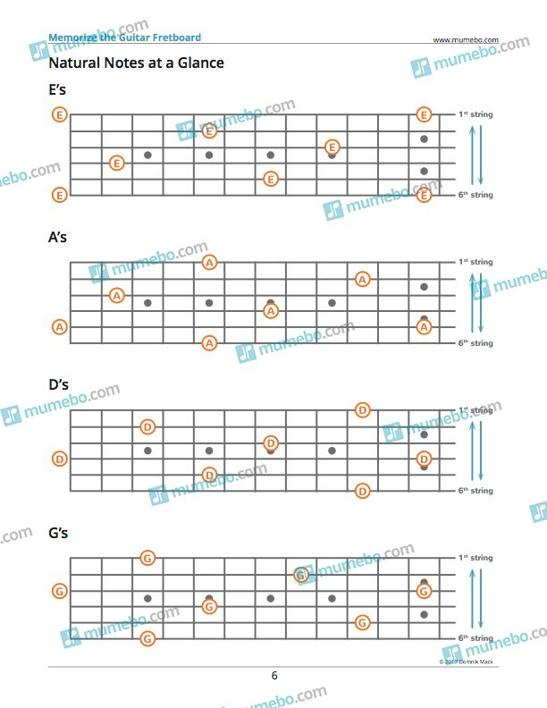 how to learn guitar quickly