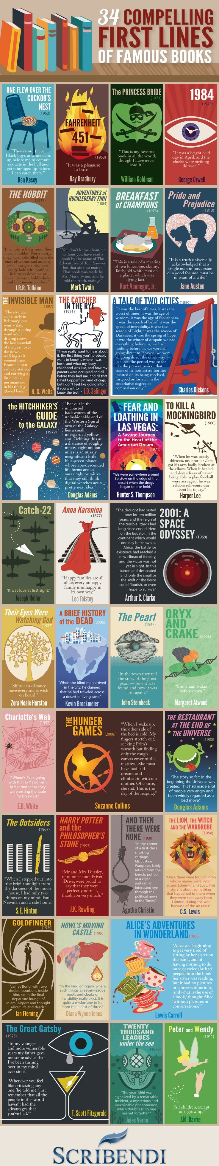 This Awesome Graphic Lays Out the Best Literary First Lines of All Time