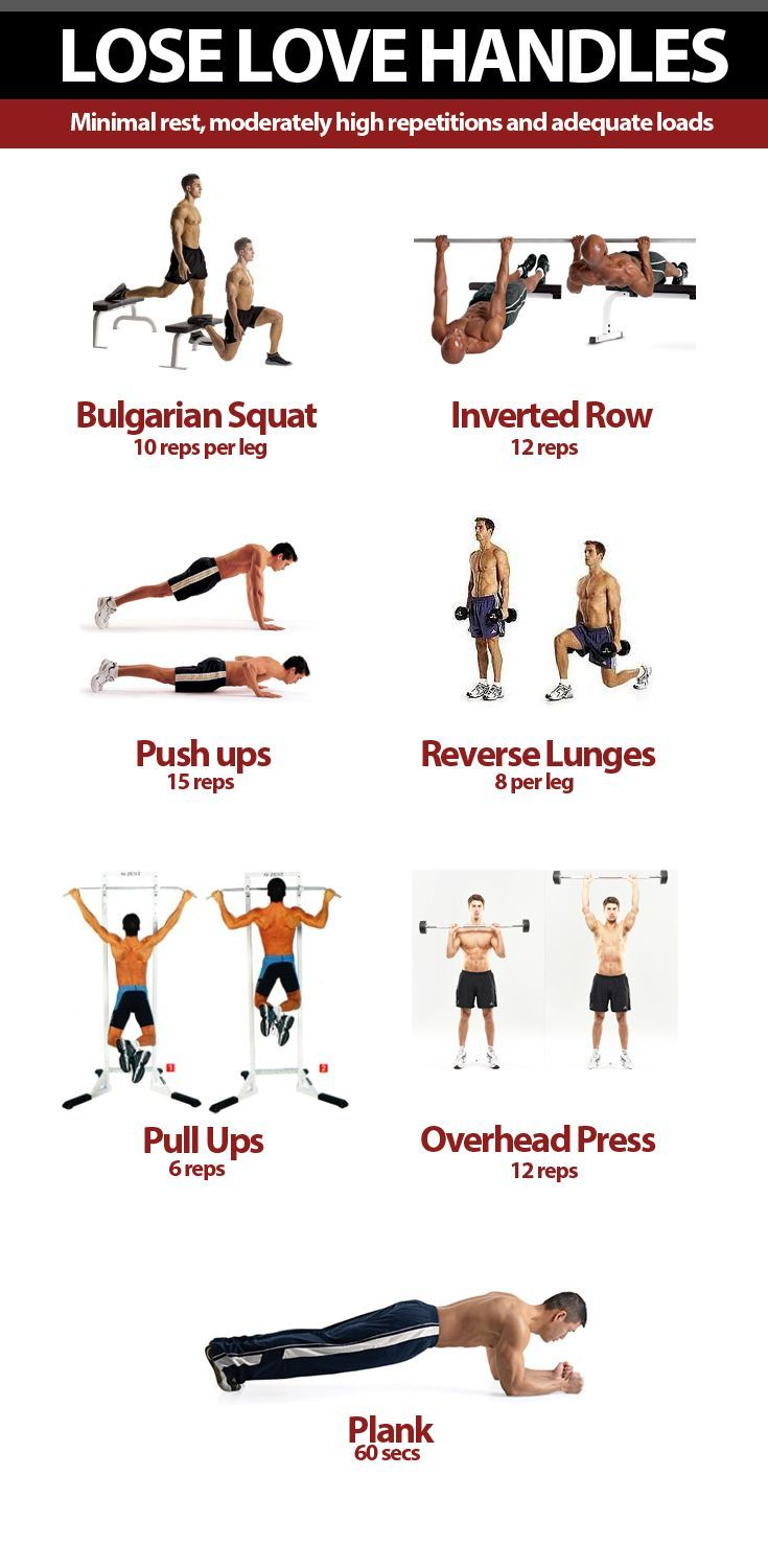 The full body workout for serious fat-burning using ONLY a ...