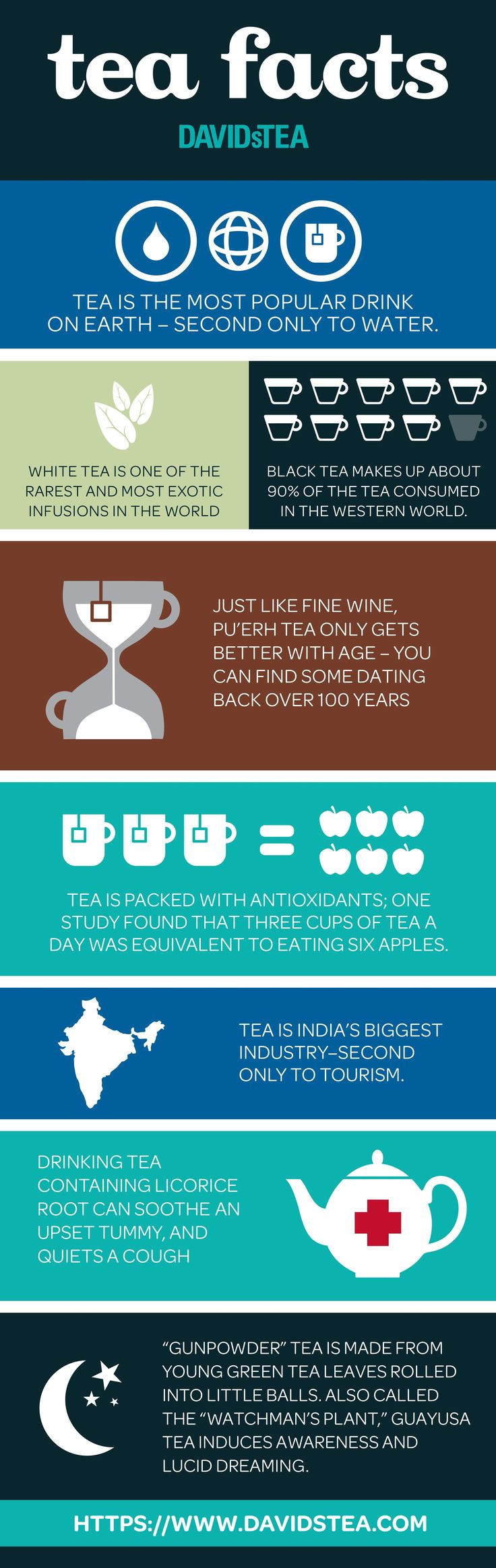 Who knew?! Some amazing #tea facts from our friends at @Nasdaq