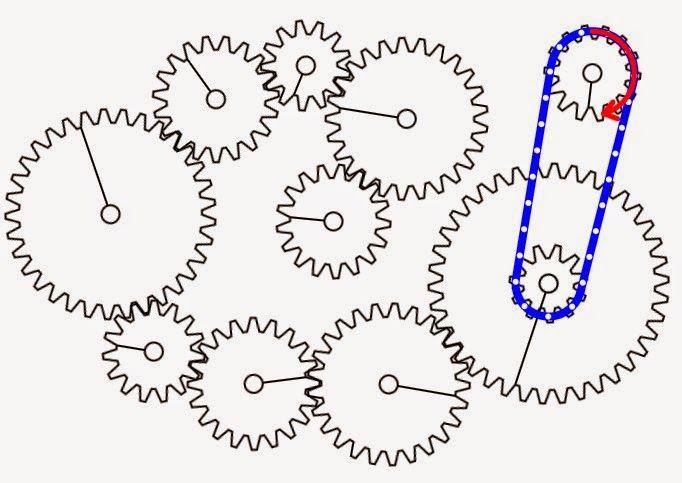 Trendmatcher tussen ICT en Onderwijs ™: Dit moet je zien: GearSketch