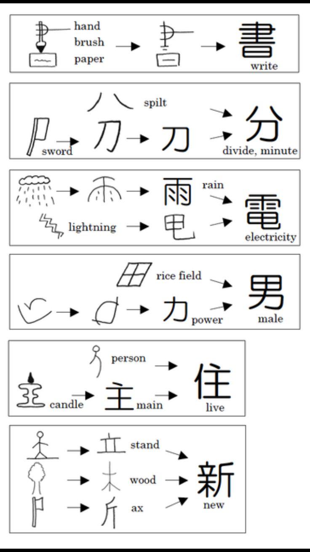 Free email lesson free download master basic kanji 120