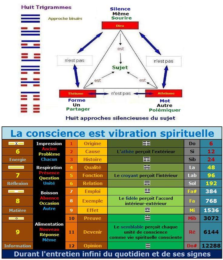 Les différentes formes d'Athéisme  - Page 13 5175ab68064be107e8c1081bafd7356a