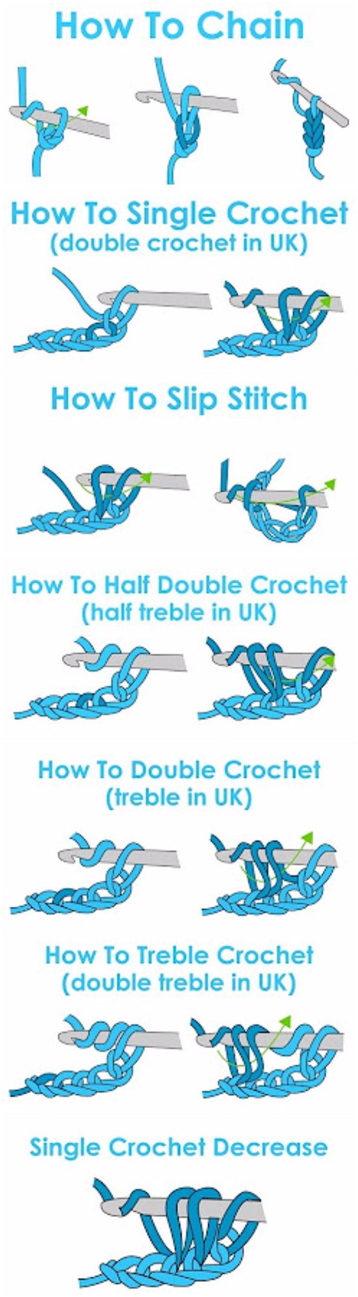 Crochet Single, Half Double, Slip Stitch Crochet and etc..