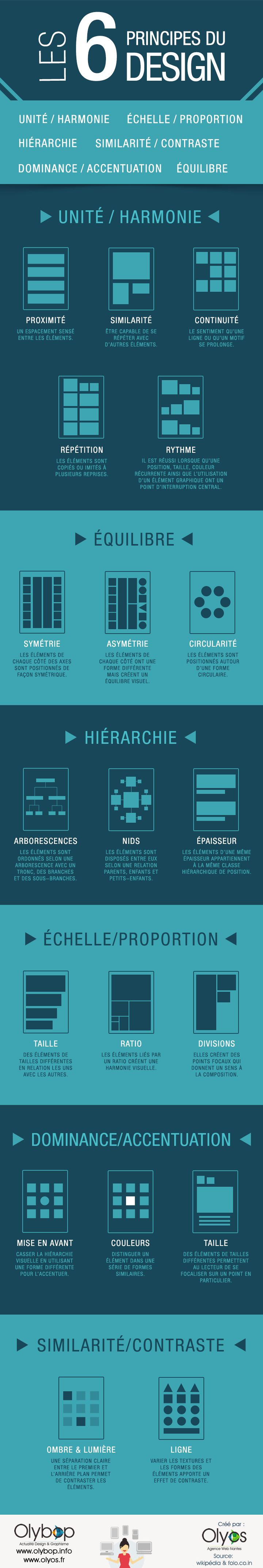 infographie-les-6-principes-du-design  http://www.justleds.co.za