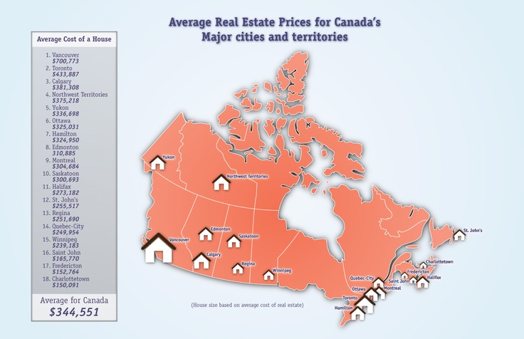 Canada is the great northern neighbor of the United States with many prosperous and cultural cities to explore.  This infographic examines the average