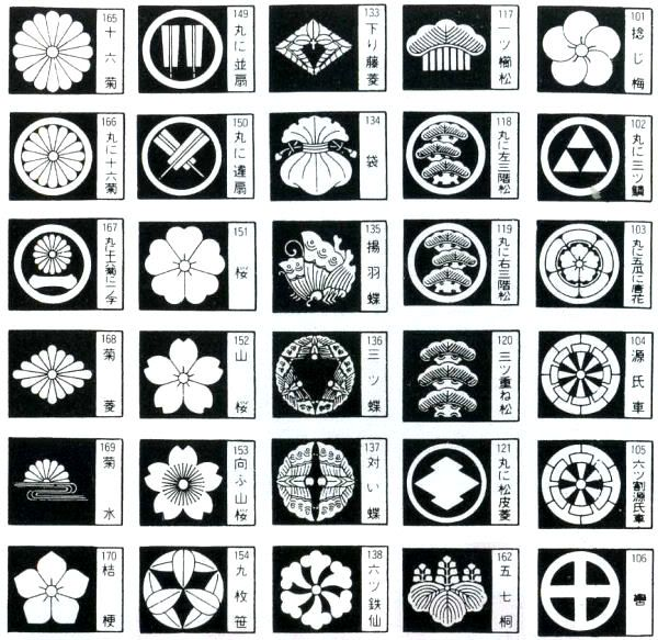 Kamon: Japanese Family Crest, The symbol of your lineage.