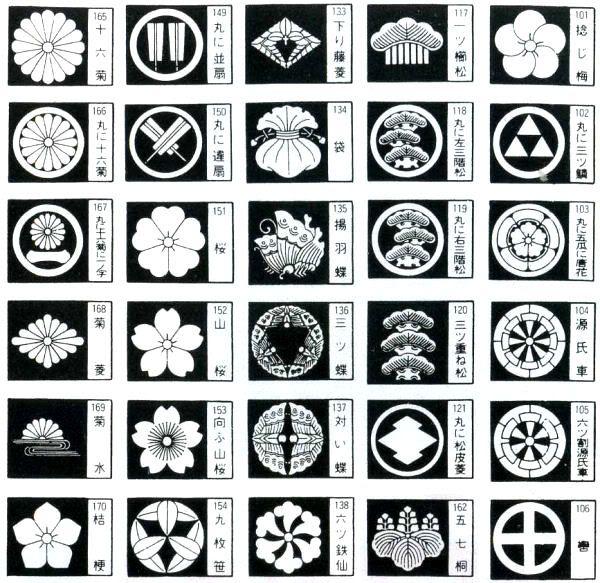 1000 ideas about family crest symbols on pinterest