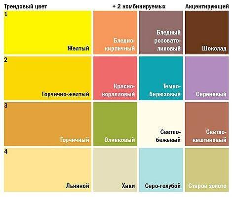 Таблицы и примеры сочетания цветов в интерьере — Мой дом