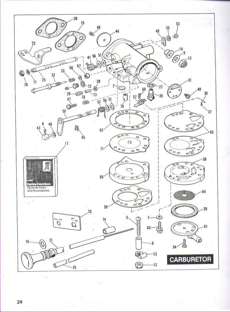 kib wiring harnesses