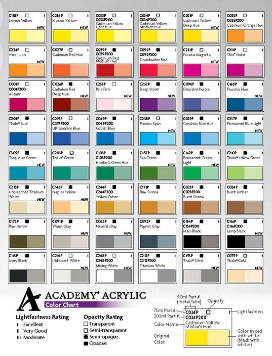 Grumbacher academy acrylic paint chart acrylic paints for Basic acrylic paint colors to have