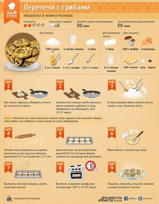 Рецепт перепечей с грибами   Рецепты   КУХНЯ   АиФ Удмуртия