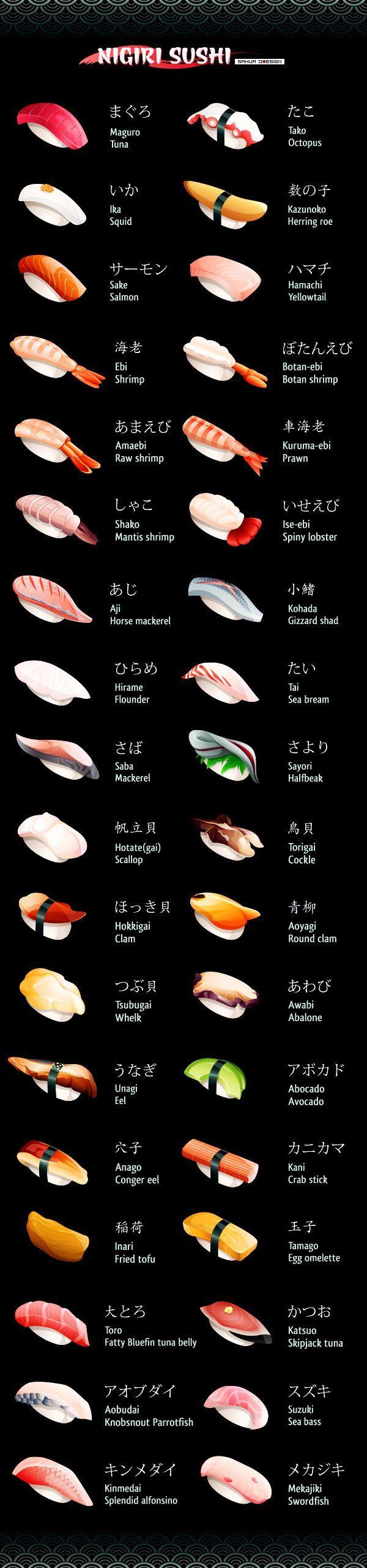 Nigiri Sushi by sahua d #Infographic #Sushi #Nigiri  La comida japonesa también está representada en nuestro #trivial #gourmet #entrenatuneurona #juegos | https://lomejordelaweb.es/