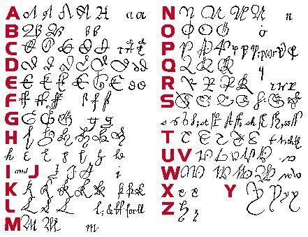 Can't decipher that chicken scratch? How to read old writing with this handy cheat sheet.