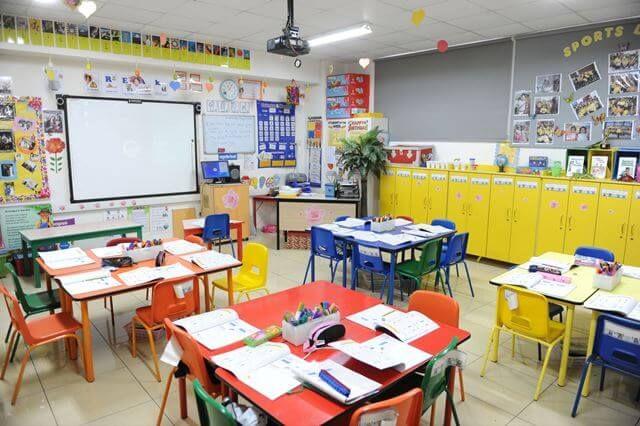 Zonas de aprendizajes, hay muchos elementos a tener en cuenta al planificar para el próximo año escolar.Siempre revise piezas críticas como las normas, pl
