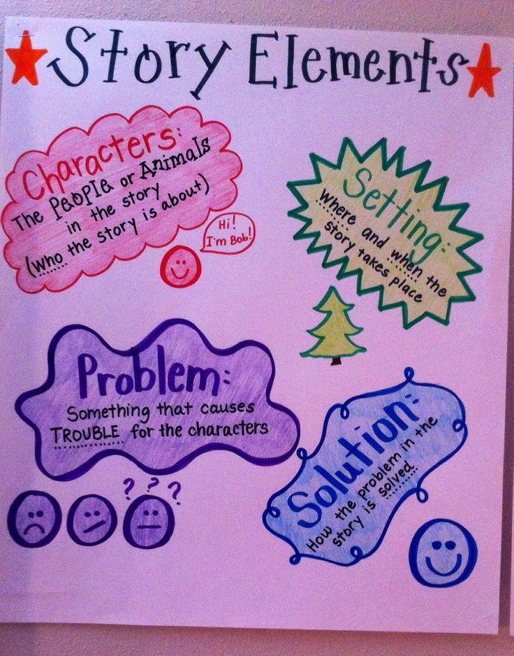 Story Elements | || Teaching || | Pinterest | Charts ...